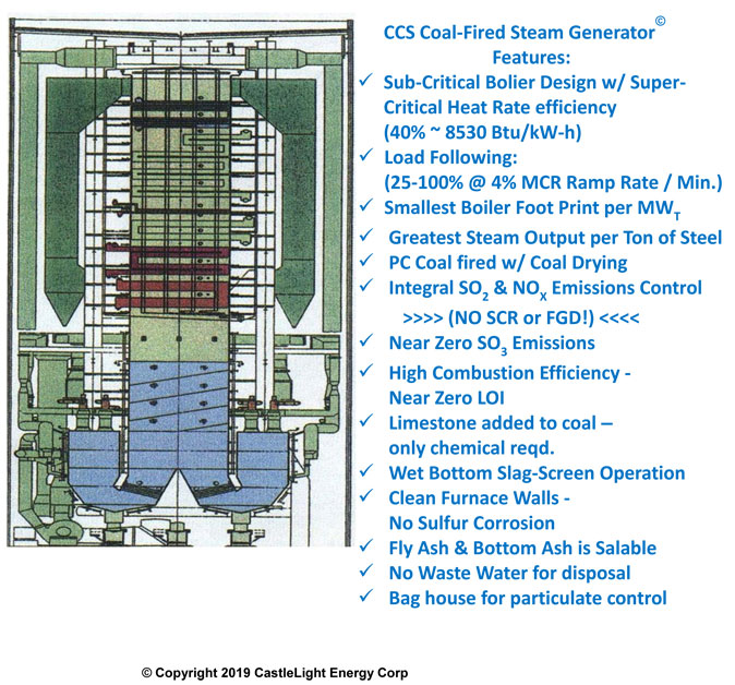 New CCS Steam Generator Design and information